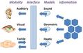 Enactive Human Machine Interface.png