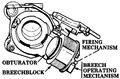 Figure413 Breech mechanism for separate-loading ammunition.png