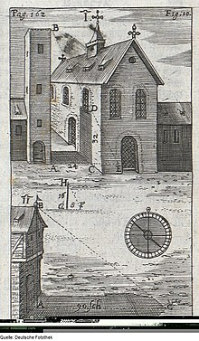 Beispiel zur Berechnung einer Turmhöhe, aus Arithmetica nova militaris von 1661 (Quelle: Wikimedia)