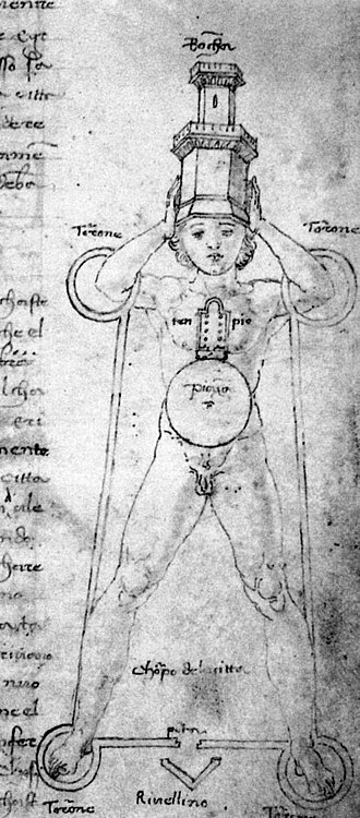 Vitruvian Man - Image: Giorgio Martini, Francesco di Illustration from the Trattato di architettura c. 1470