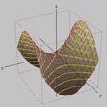 HyperbolicParaboloid2.png