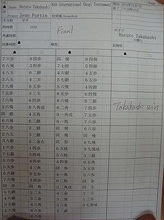 Shogi notation