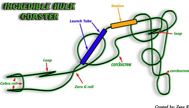 Best Hulk Cars