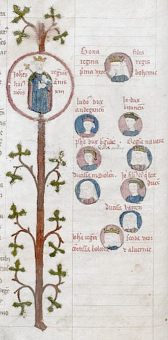 Bonne of Luxembourg - The family of King John.