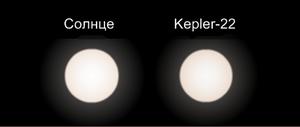 Kepler-22.png