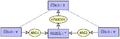 Konceptualni graf fcni zavislosti.png