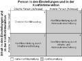 Konfliktumleitung nach Euler.png