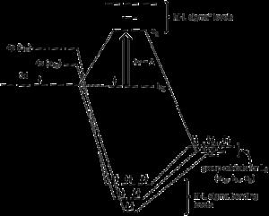 D electron count - Image: LF Ti(III)