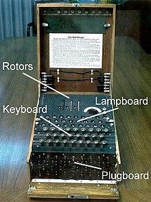 Wikijunior World War Ii Enigma Wikibooks Open Books For