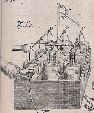 """Experiments and Observations on Electricity -  Leyden jar """"electric battery"""""""