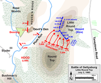 Image result for gettysburg battlefield map