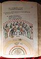 Lucca, giovanni sercambi, paradiso di dante, personaggi del cielo di marte, xv secolo, mediceo palatino 74 c, 164r, 02.JPG