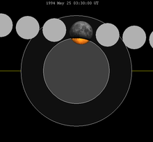 Lunar eclipse chart close-1994May25.png