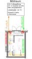 Müllraumlüftung mit Zufluft Ionisation Plan.png