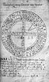 Manuscript, Universal; Zwang Aller Geister. Wellcome M0007123.jpg