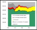 Naissances ou avortement (France).png
