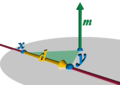 Plücker line coordinate geometry.png