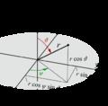 Polar-coordinates-3D-2.png