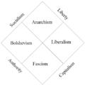 Political Spectrum2.png