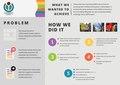 Poster - Wiki loves Pride in Serbia.pdf
