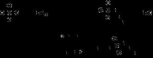 Imidazole-1-sulfonyl azide - Image: Preparation of imidazole 1 sulfonyl azide