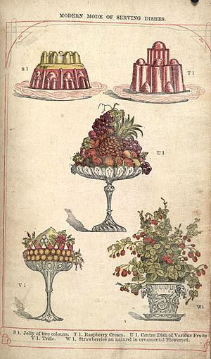 Trifle - Illustrations from Isabella Beeton's Book of Household Management, 1861