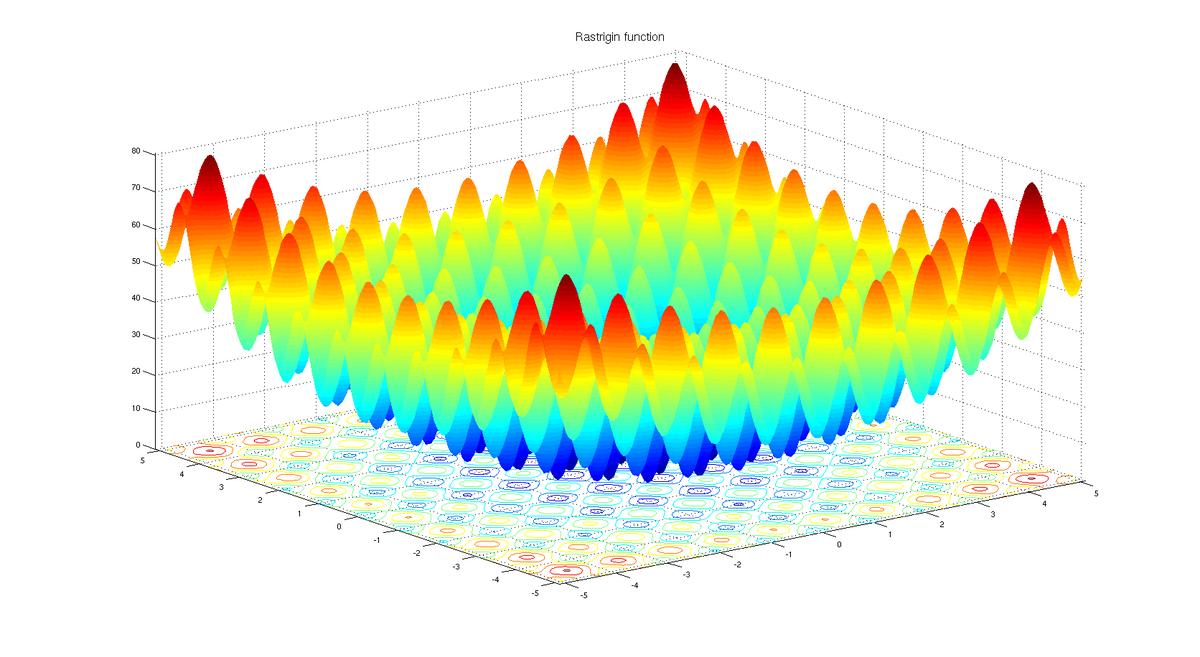 Rastrigin function - Wikipedia