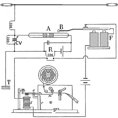 In 1902 Tissot used a coherer receiver of this type at the lighhouse at Ushant, communicating over a range of 80 kilometers. Recepteur tube limaille.JPG