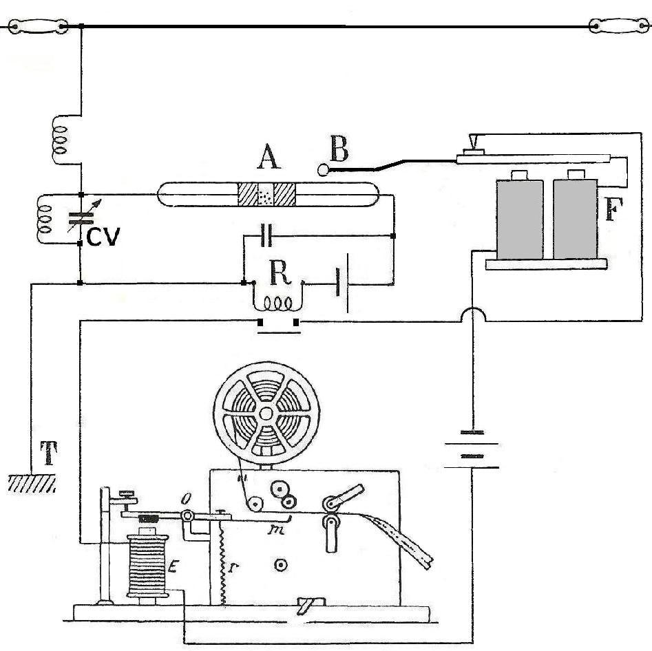 Recepteur tube limaille