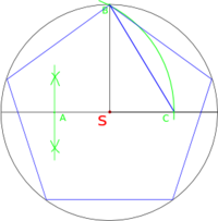 Regular pentagon construction.png