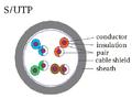 S-UTP-cable-en.png