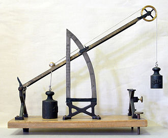 Inclined plane - Instrumented inclined plane used for physics education, around 1900. The lefthand weight provides the load force Fw. The righthand weight provides the input force Fi pulling the roller up the plane.