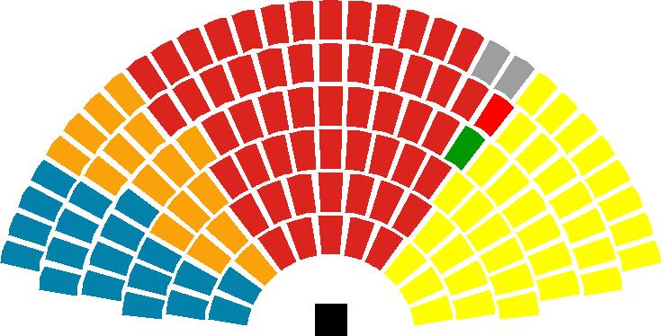Scottish Parliament 1999 dissolution