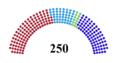 Serbian Parliament 1997.png