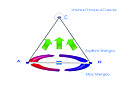 Sistema di equilibrio ( fig 3 ).jpg