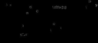 Chloroacetyl chloride - Image: Synthesis of lidocaine