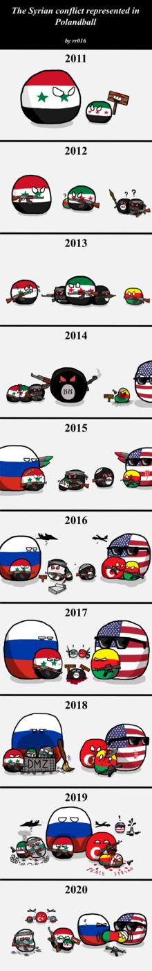 Syrian Conflict Polandball.png
