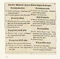 Tekstblad bij de begrafenis van Willem Lodewijk, graaf van Nassau, in de Grote Kerk te Leeuwarden, 1620, RP-P-OB-80.919E.jpg