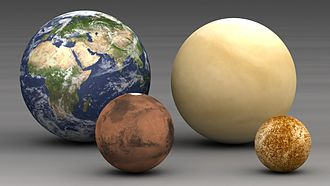 Terrestrial planet - The inner planets (sizes to scale). Clockwise from left rear: Earth, Venus, Mercury, Mars.