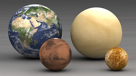 Telluric planets size comparison.jpg