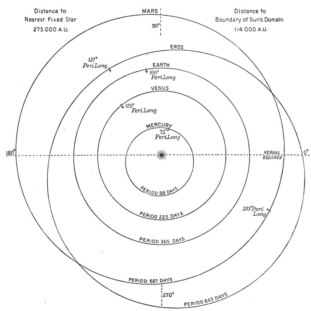 printable solar system templates
