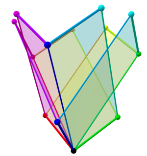 Tree of weak orderings in concertina cube 156.png