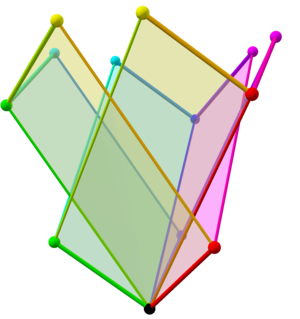 Tree of weak orderings in concertina cube 524.png