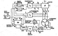 vector control  motor