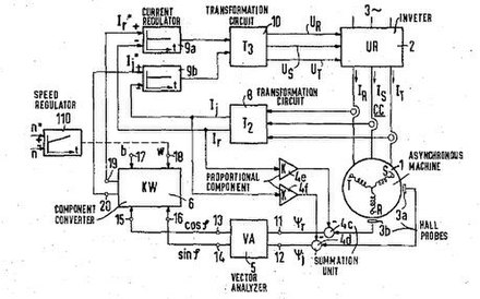 Vector control (motor) - Wikiwand on 3 line diagram, xbox controller circuit diagram, 230 single phase wiring diagram, 230v 3 phase wiring diagram, symbol for motor wire diagram, ge 300 line control wiring diagram, start stop switch wiring diagram, add a phase wiring diagram, vfd clock schematics, bridgeport j head diagram, vfd s converting 1 phase to 3 phase diagrams, vfd motor wiring, hand off auto wiring diagram, vfd with bypass switch drawings, baldor 3 phase wiring diagram, variable speed switch wiring diagram, single phase transformer wiring diagram, slc 500 wiring diagram, control transformer wiring diagram, variable frequency drive diagram,