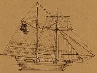 First Battle of Sacket's Harbor - Image: USS Scourge sail plan