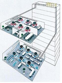 Condicionamento De Ar Wikip 233 Dia A Enciclop 233 Dia Livre