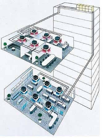 Vrv System Design