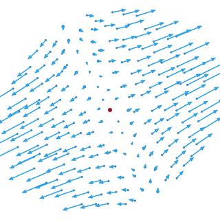 Strain-rate tensor