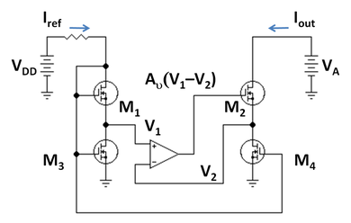 MOSFET version of gain-boosted current mirror; M1 and M2 are in active mode, while M3 and M4 are in Ohmic mode, and act like resistors. The operational amplifier provides feedback that maintains a high output resistance. WIde-swing MOSFET mirror.PNG